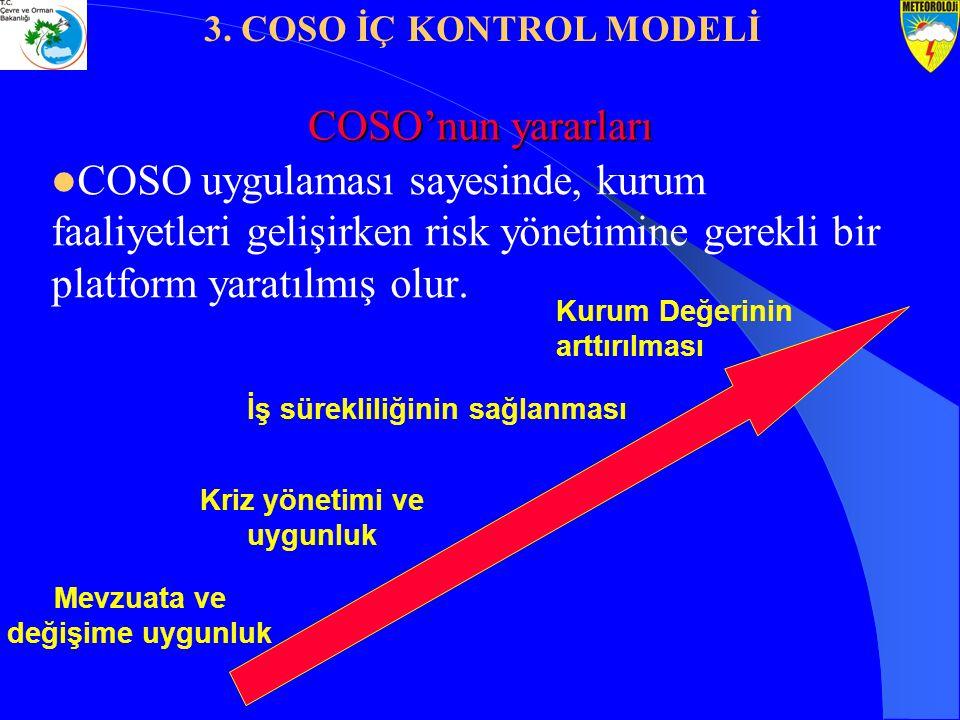 Kriz yönetimi ve uygunluk İş sürekliliğinin sağlanması Kurum Değerinin arttırılması COSO'nun yararları COSO uygulaması sayesinde, kurum faaliyetleri g