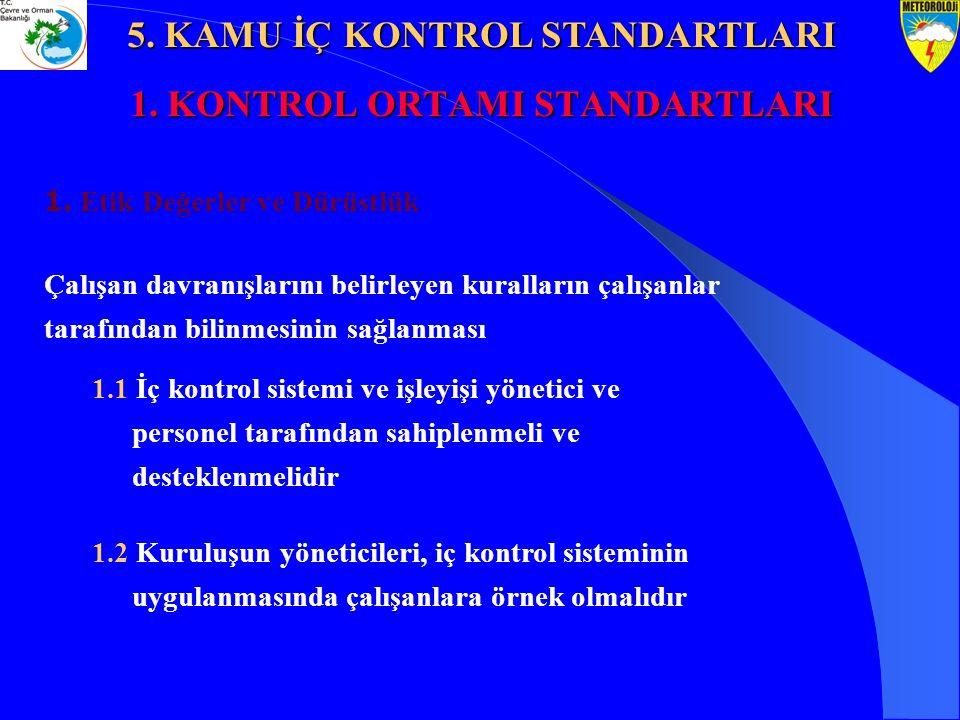 1. KONTROL ORTAMI STANDARTLARI 1. Etik Değerler ve Dürüstlük Çalışan davranışlarını belirleyen kuralların çalışanlar tarafından bilinmesinin sağlanmas