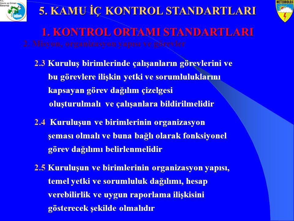 2. Misyon, organizasyon yapısı ve görevler 2.3 Kuruluş birimlerinde çalışanların görevlerini ve bu görevlere ilişkin yetki ve sorumluluklarını kapsaya