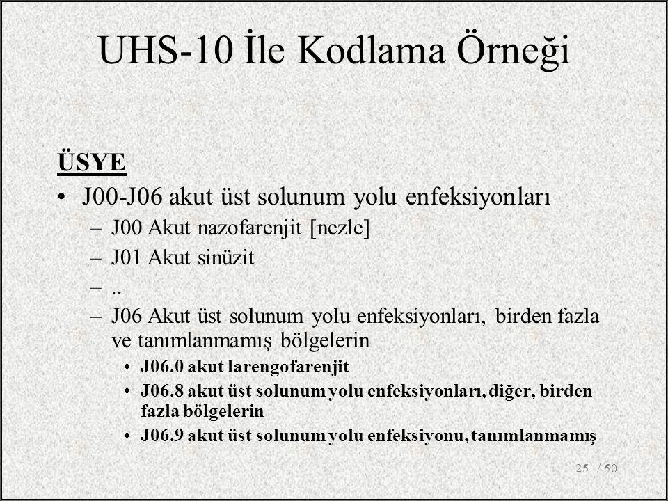 / 5025 ÜSYE J00-J06 akut üst solunum yolu enfeksiyonları –J00 Akut nazofarenjit [nezle] –J01 Akut sinüzit –..