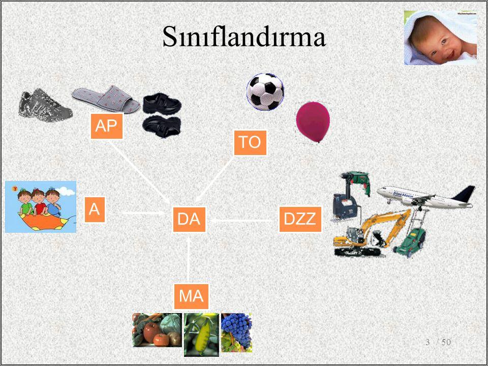 / 5034 Bileşen 3 Bileşen 3'te tedaviler, işlemler ve ilaçlar vardır.