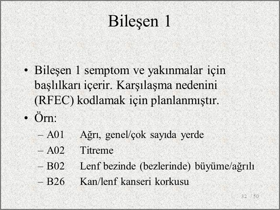 / 5032 Bileşen 1 Bileşen 1 semptom ve yakınmalar için başlılkarı içerir. Karşılaşma nedenini (RFEC) kodlamak için planlanmıştır. Örn: –A01Ağrı, genel/
