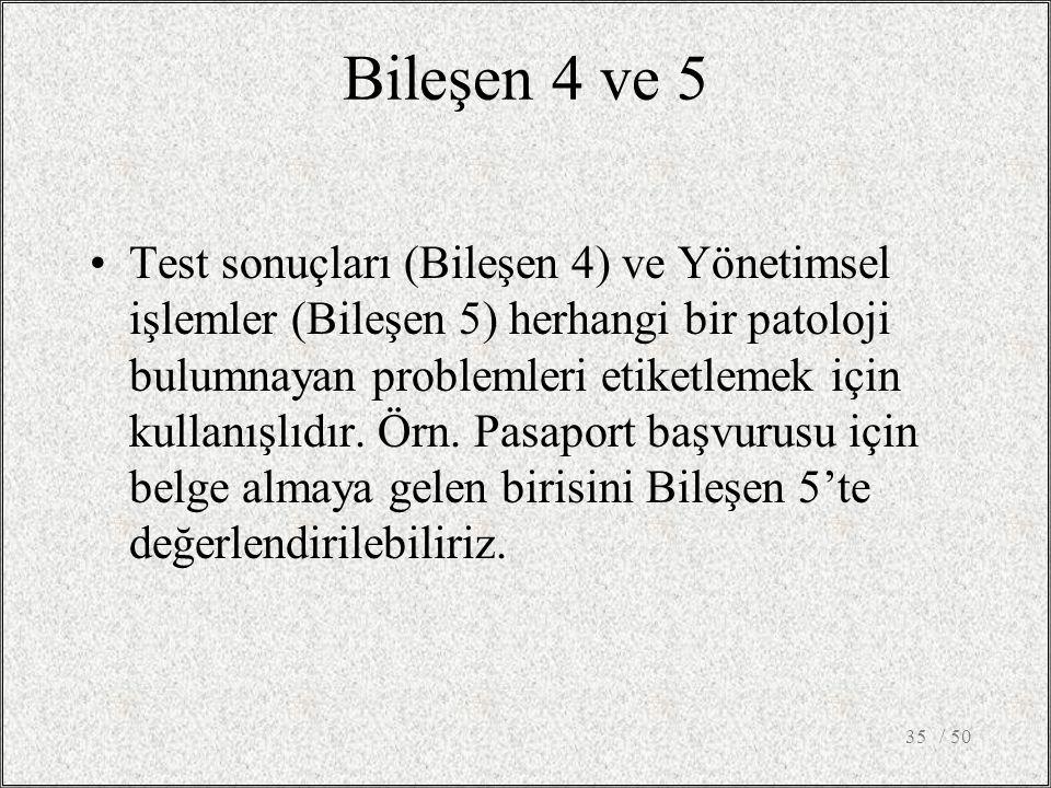 / 5035 Bileşen 4 ve 5 Test sonuçları (Bileşen 4) ve Yönetimsel işlemler (Bileşen 5) herhangi bir patoloji bulumnayan problemleri etiketlemek için kull