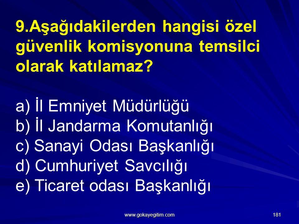 9.Aşağıdakilerden hangisi özel güvenlik komisyonuna temsilci olarak katılamaz.