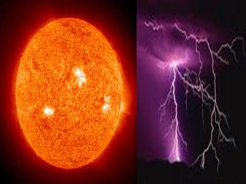 1.Işık ve ses bir enerjimidir.