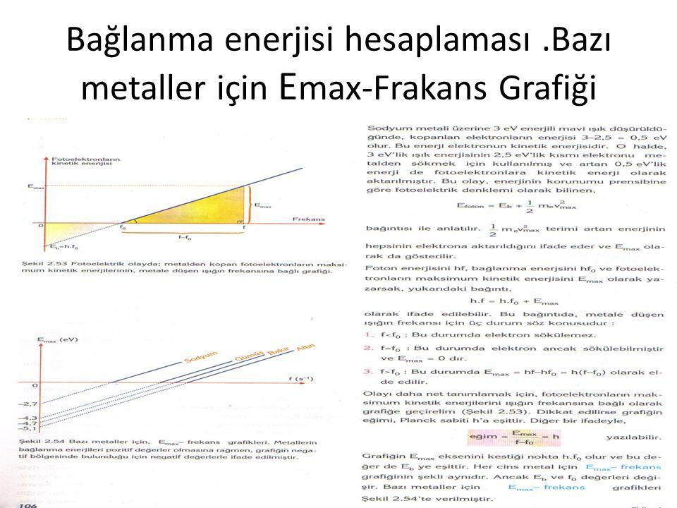 Bağlanma enerjisi hesaplaması.Bazı metaller için E max-Frakans Grafiği
