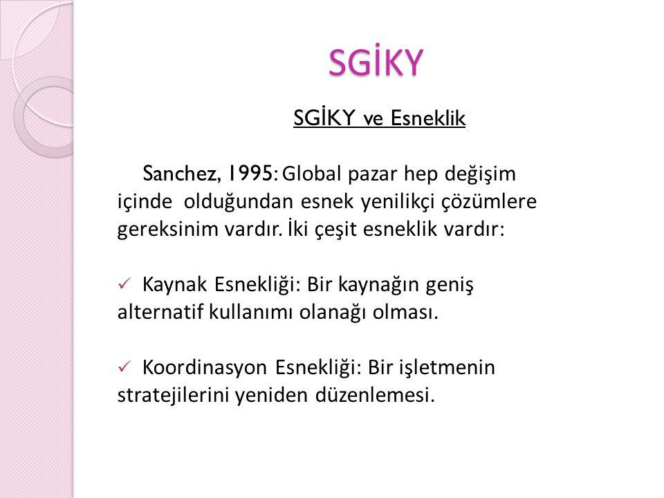 SGİKY SG İ KY ve Esneklik Sanchez, 1995: Global pazar hep değişim içinde olduğundan esnek yenilikçi çözümlere gereksinim vardır. İki çeşit esneklik va
