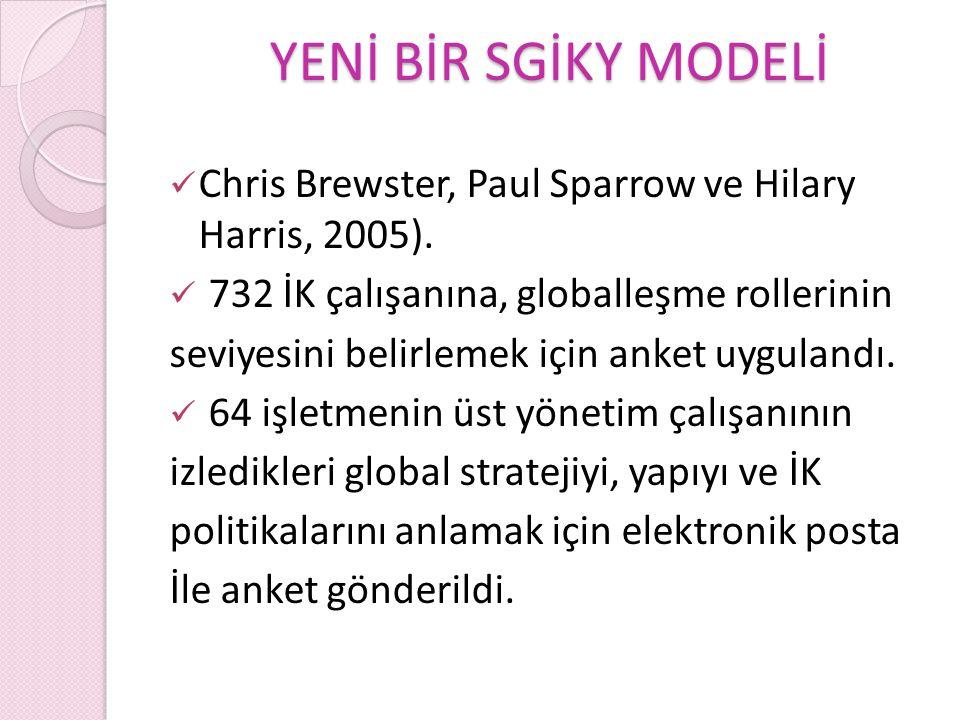 YENİ BİR SGİKY MODELİ YENİ BİR SGİKY MODELİ Chris Brewster, Paul Sparrow ve Hilary Harris, 2005). 732 İK çalışanına, globalleşme rollerinin seviyesini