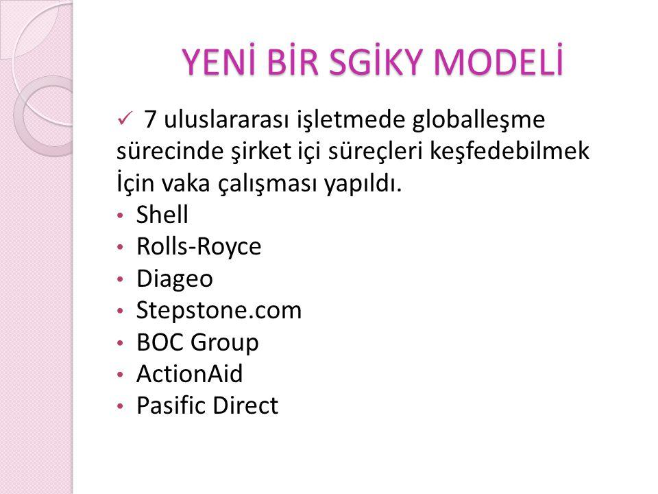 YENİ BİR SGİKY MODELİ 7 uluslararası işletmede globalleşme sürecinde şirket içi süreçleri keşfedebilmek İçin vaka çalışması yapıldı. Shell Rolls-Royce