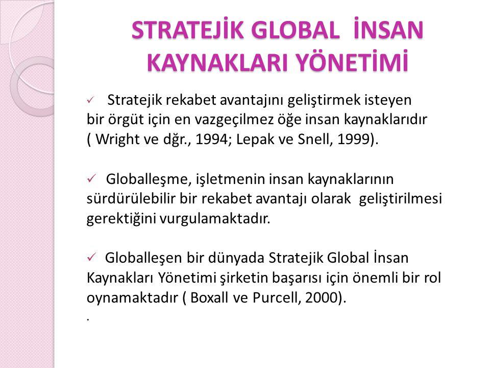 STRATEJİK GLOBAL İNSAN KAYNAKLARI YÖNETİMİ Çalışmamızda, İKY (İnsan Kaynakları Yönetimi)'nin önce SİKY ( Stratejik İnsan Kaynakları Yönetimi) ve sonra da SUİKY (Stratejik Uluslar arası İnsan Kaynakları Yönetimi) ve son olarak da SGİKY (Stratejik Global İnsan Kaynakları) olarak gelişimi açıklanacak ve SGİKY için yeni bir model oluşturulacaktır.