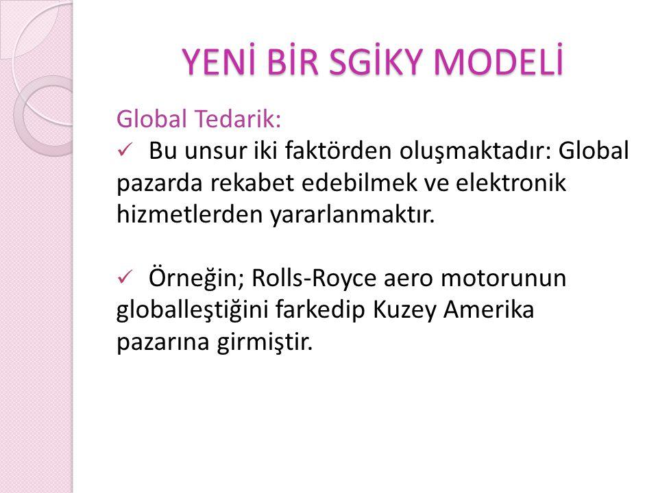 YENİ BİR SGİKY MODELİ Global Tedarik: Bu unsur iki faktörden oluşmaktadır: Global pazarda rekabet edebilmek ve elektronik hizmetlerden yararlanmaktır.