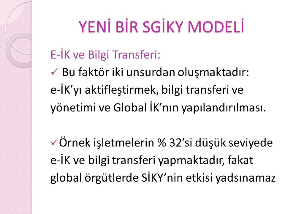 YENİ BİR SGİKY MODELİ E-İK ve Bilgi Transferi: Bu faktör iki unsurdan oluşmaktadır: e-İK'yı aktifleştirmek, bilgi transferi ve yönetimi ve Global İK'n