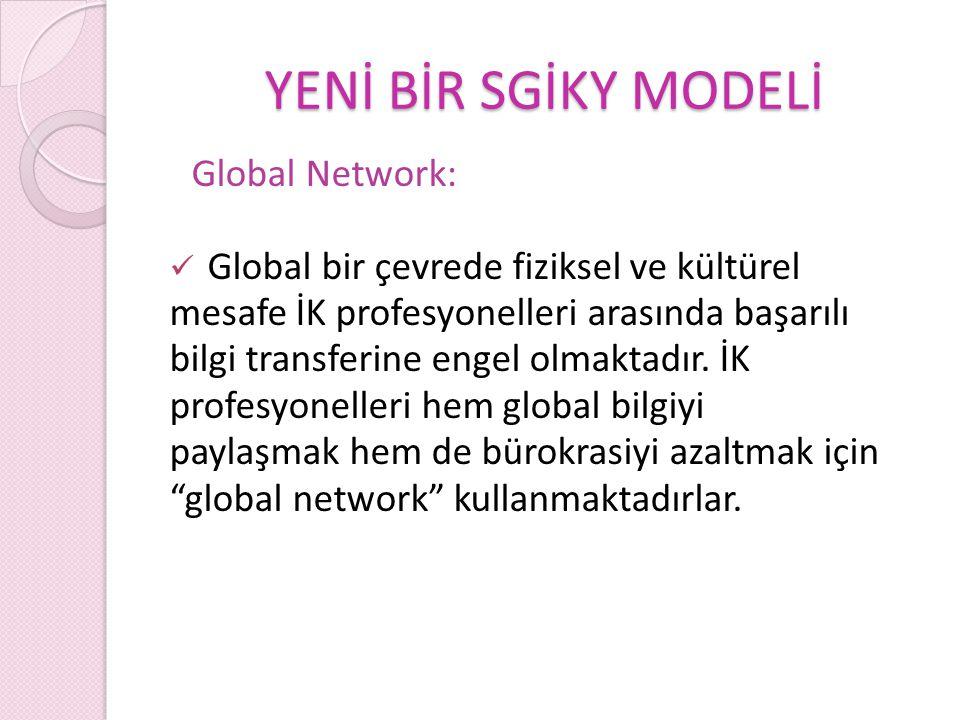 YENİ BİR SGİKY MODELİ Global Network: Global bir çevrede fiziksel ve kültürel mesafe İK profesyonelleri arasında başarılı bilgi transferine engel olma