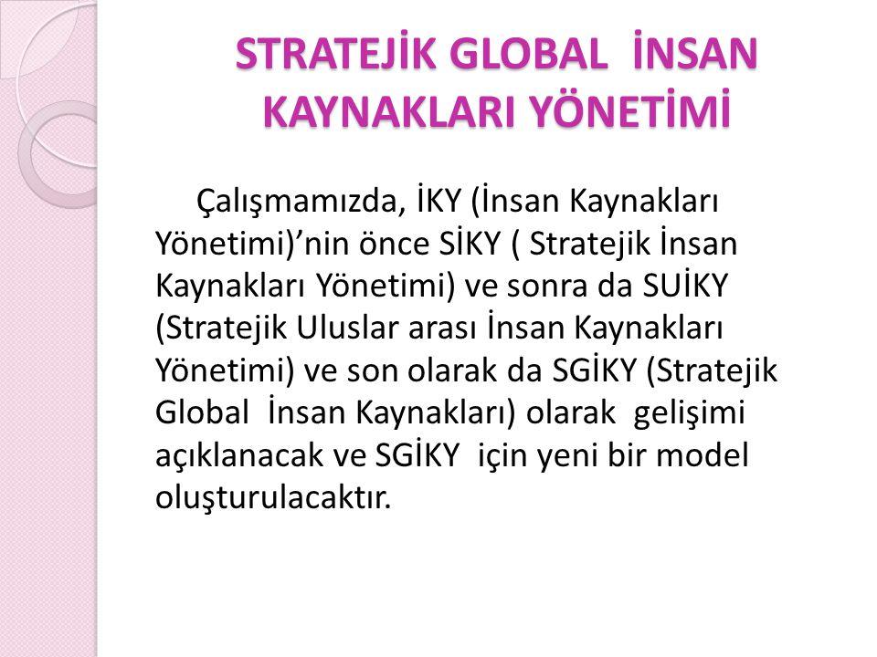 YENİ BİR SGİKY MODELİ İK'nın Maddi Olarak Yapılabilirliği: Tüm İK fonksiyonlarının çabası global İşletme stratejilerini masrafsız bir şekilde geliştirmektir.