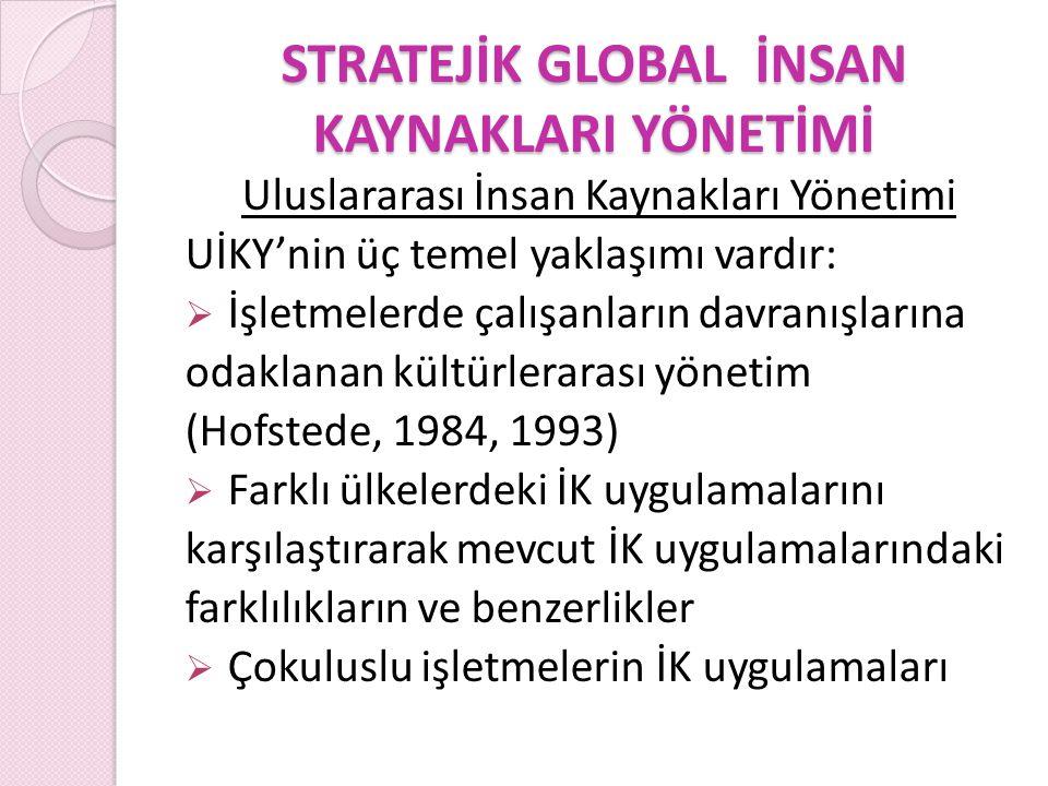 STRATEJİK GLOBAL İNSAN KAYNAKLARI YÖNETİMİ Uluslararası İnsan Kaynakları Yönetimi UİKY'nin üç temel yaklaşımı vardır:  İşletmelerde çalışanların davranışlarına odaklanan kültürlerarası yönetim (Hofstede, 1984, 1993)  Farklı ülkelerdeki İK uygulamalarını karşılaştırarak mevcut İK uygulamalarındaki farklılıkların ve benzerlikler  Çokuluslu işletmelerin İK uygulamaları