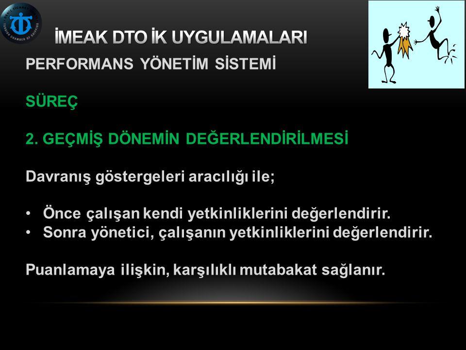 PERFORMANS YÖNETİM SİSTEMİ SÜREÇ 2.
