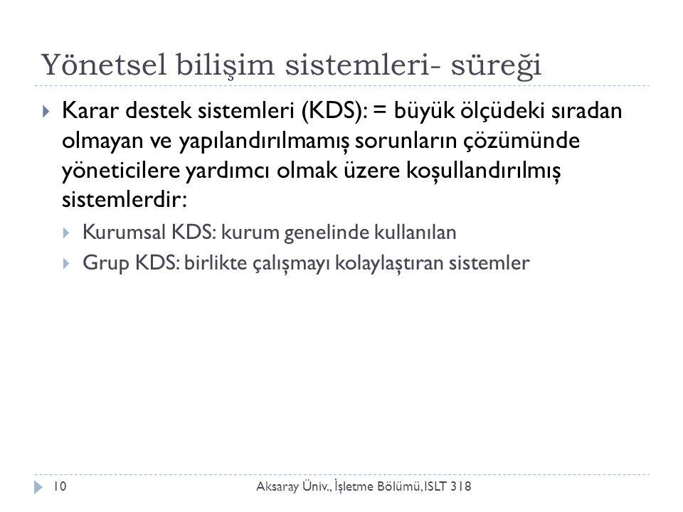 Yönetsel bilişim sistemleri- süreği Aksaray Üniv., İ şletme Bölümü, ISLT 31810  Karar destek sistemleri (KDS): = büyük ölçüdeki sıradan olmayan ve yapılandırılmamış sorunların çözümünde yöneticilere yardımcı olmak üzere koşullandırılmış sistemlerdir:  Kurumsal KDS: kurum genelinde kullanılan  Grup KDS: birlikte çalışmayı kolaylaştıran sistemler