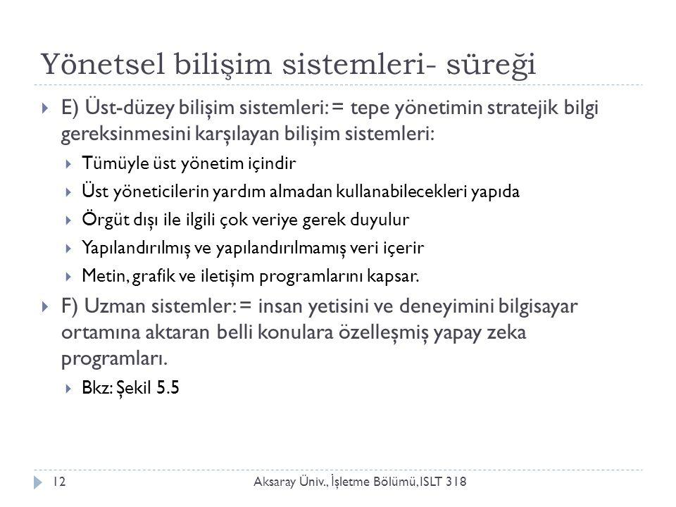 Yönetsel bilişim sistemleri- süreği Aksaray Üniv., İ şletme Bölümü, ISLT 31812  E) Üst-düzey bilişim sistemleri: = tepe yönetimin stratejik bilgi ger