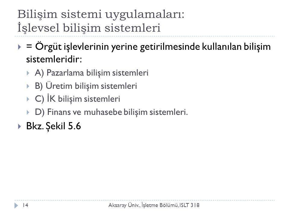 Bilişim sistemi uygulamaları: İşlevsel bilişim sistemleri Aksaray Üniv., İ şletme Bölümü, ISLT 31814  = Örgüt işlevlerinin yerine getirilmesinde kull