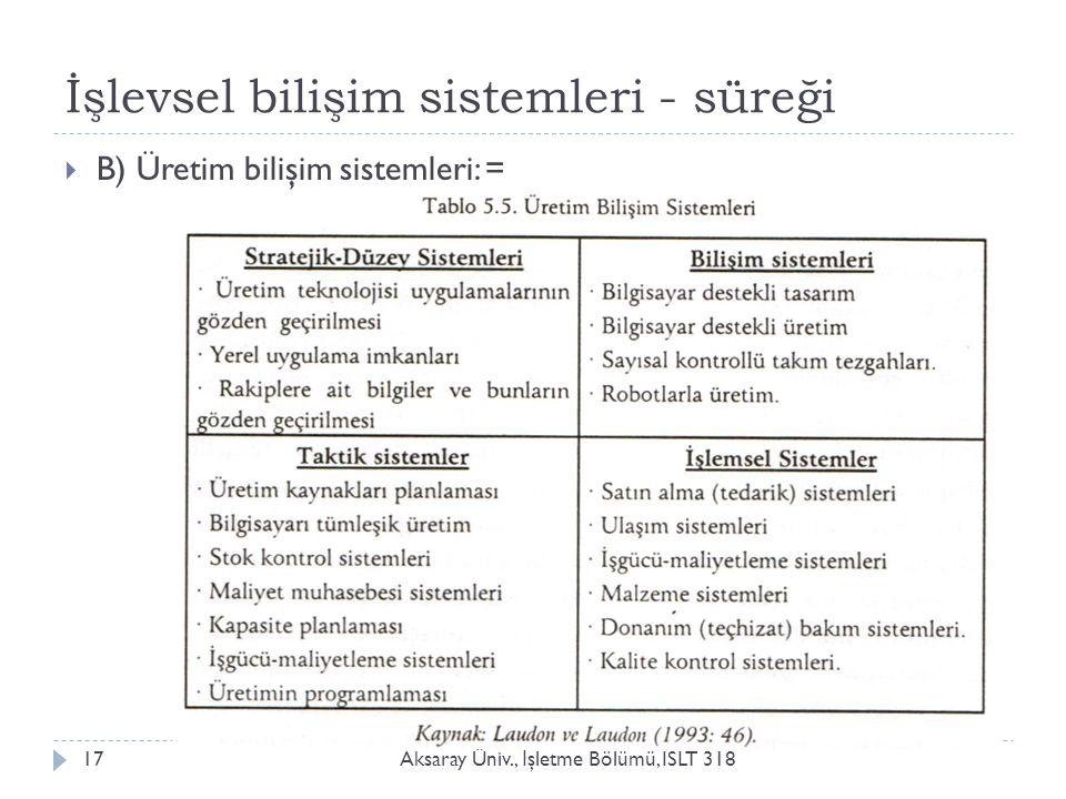 İşlevsel bilişim sistemleri - süreği Aksaray Üniv., İ şletme Bölümü, ISLT 31817  B) Üretim bilişim sistemleri: =