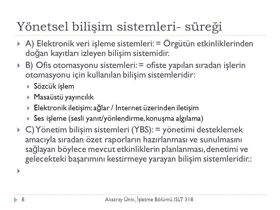 Yönetsel bilişim sistemleri- süreği Aksaray Üniv., İ şletme Bölümü, ISLT 3188  A) Elektronik veri işleme sistemleri: = Örgütün etkinliklerinden do ğ an kayıtları izleyen bilişim sistemidir.