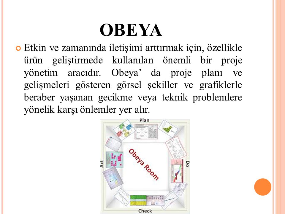 OBEYA Etkin ve zamanında iletişimi arttırmak için, özellikle ürün geliştirmede kullanılan önemli bir proje yönetim aracıdır. Obeya' da proje planı ve