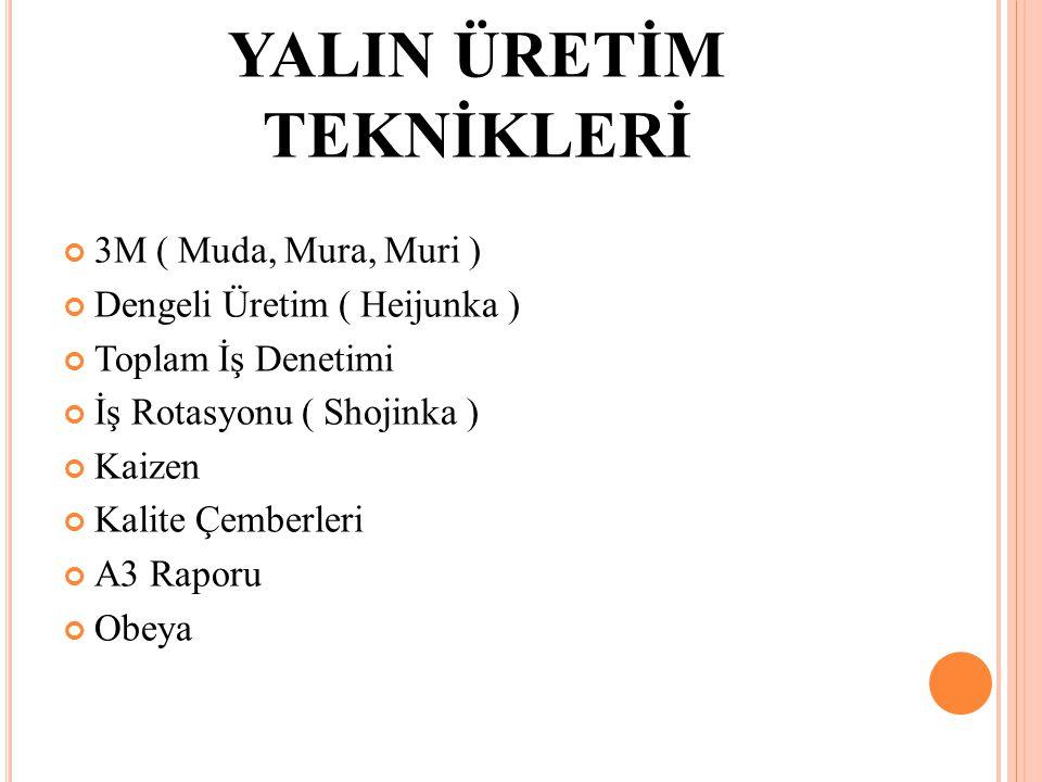 TÜRKİYE'DE YALIN ÜRETİM Türkiye'de bu düşünce sistemi 1990' lardan sonra uygulanmaya başlamıştır.