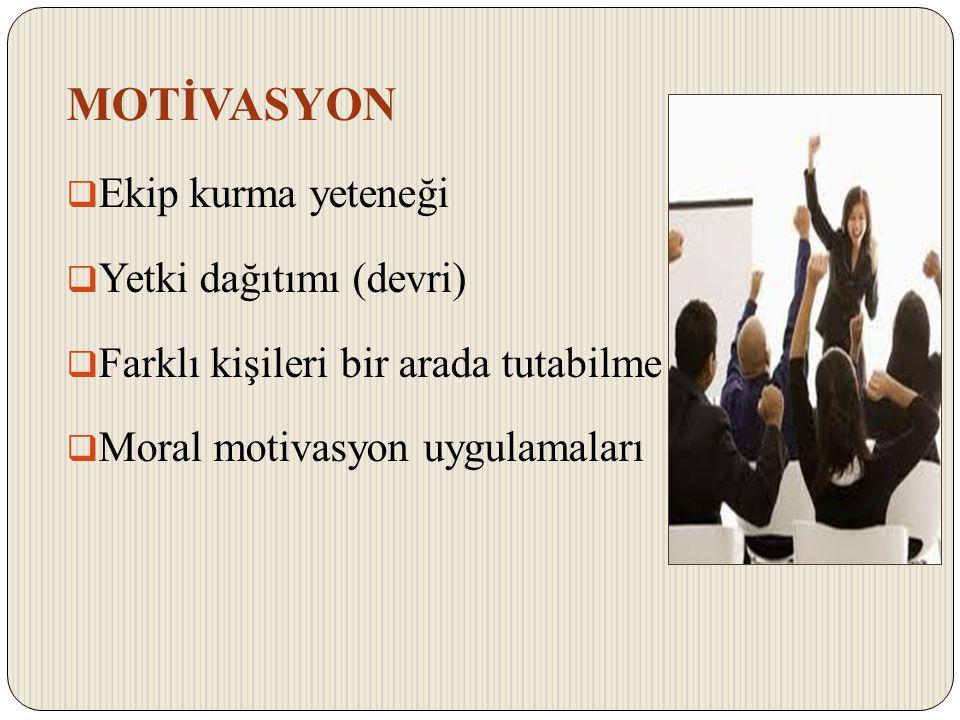 MOTİVASYON  Ekip kurma yeteneği  Yetki dağıtımı (devri)  Farklı kişileri bir arada tutabilme  Moral motivasyon uygulamaları
