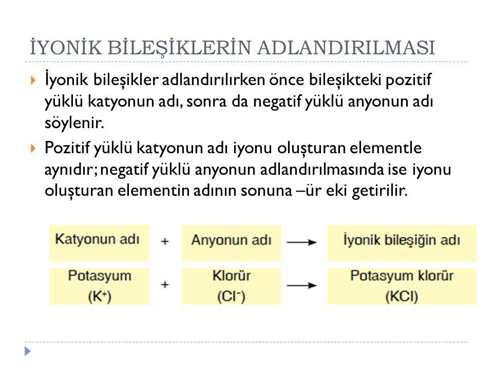 İYONİK BİLEŞİKLERİN ADLANDIRILMASI  İ yonik bileşikler adlandırılırken önce bileşikteki pozitif yüklü katyonun adı, sonra da negatif yüklü anyonun ad