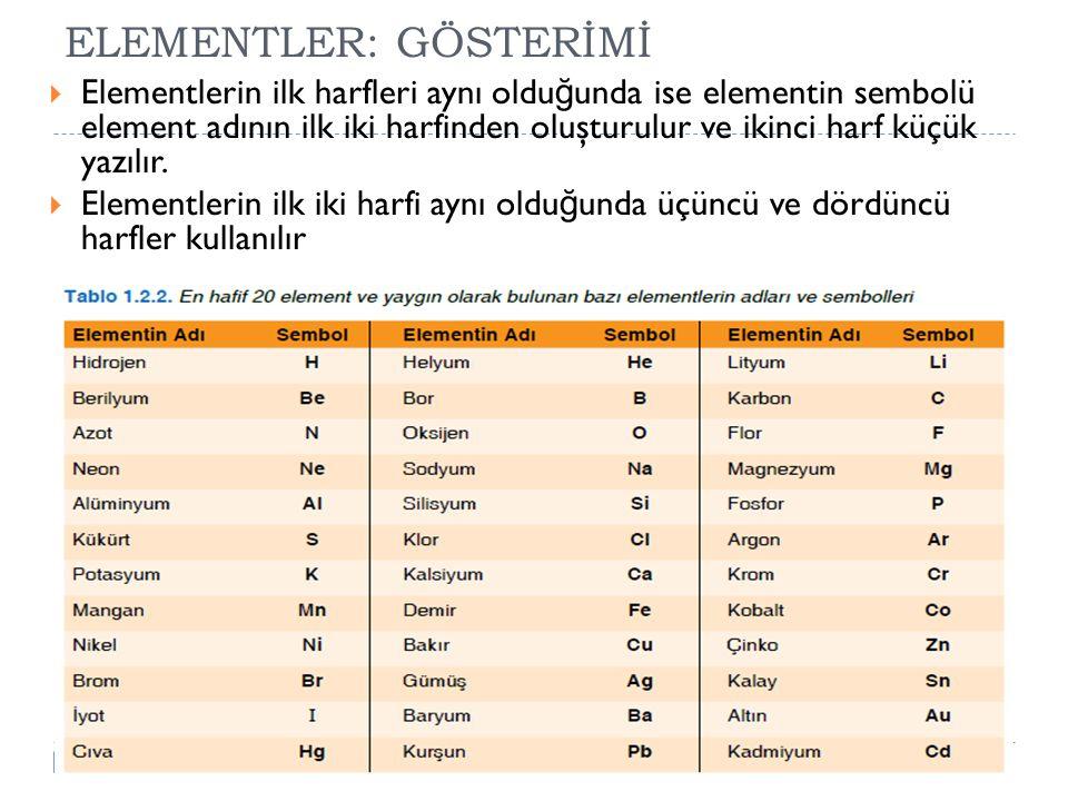 ELEMENTLER: GÖSTERİMİ  Elementlerin ilk harfleri aynı oldu ğ unda ise elementin sembolü element adının ilk iki harfinden oluşturulur ve ikinci harf k