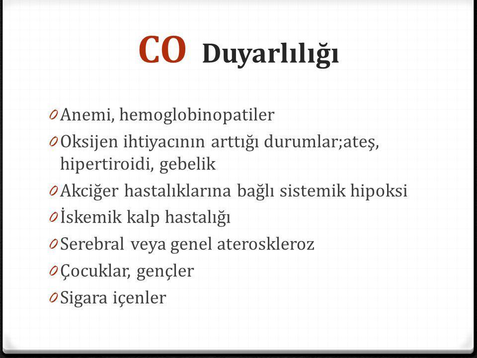 CO Duyarlılığı 0 Anemi, hemoglobinopatiler 0 Oksijen ihtiyacının arttığı durumlar;ateş, hipertiroidi, gebelik 0 Akciğer hastalıklarına bağlı sistemik