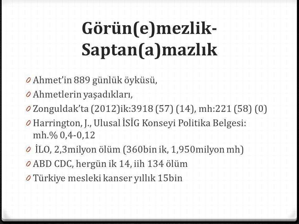 Görün(e)mezlik- Saptan(a)mazlık 0 Ahmet'in 889 günlük öyküsü, 0 Ahmetlerin yaşadıkları, 0 Zonguldak'ta (2012)ik:3918 (57) (14), mh:221 (58) (0) 0 Harr