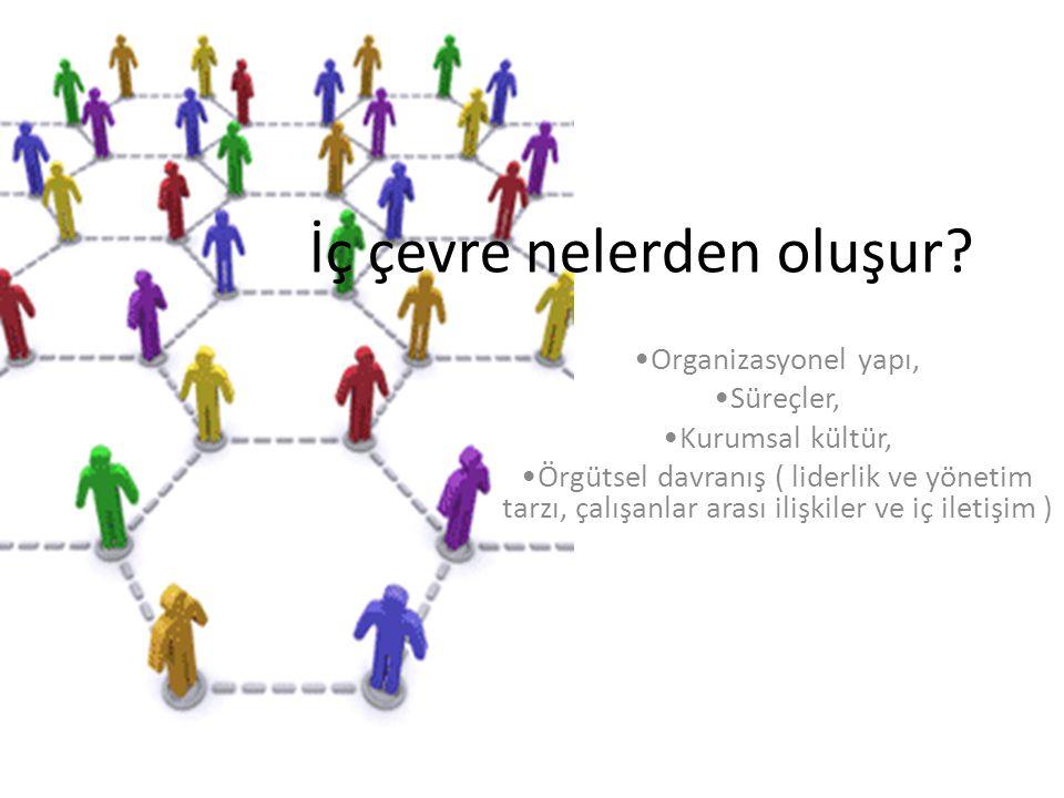 İç çevre nelerden oluşur? Organizasyonel yapı, Süreçler, Kurumsal kültür, Örgütsel davranış ( liderlik ve yönetim tarzı, çalışanlar arası ilişkiler ve