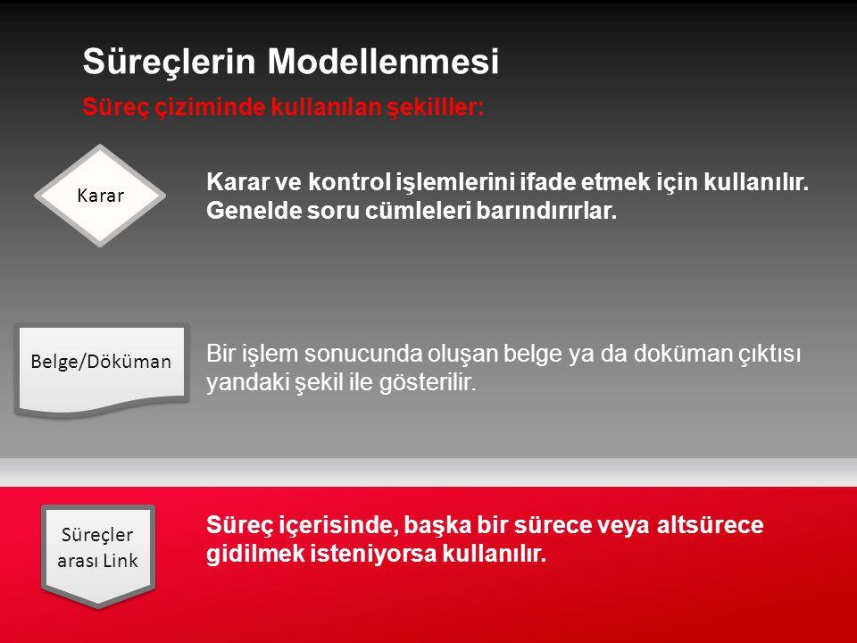 Süreçlerin Modellenmesi Karar ve kontrol işlemlerini ifade etmek için kullanılır. Genelde soru cümleleri barındırırlar. Bir işlem sonucunda oluşan bel