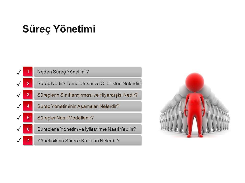 Süreç Yönetimi Neden Süreç Yönetimi ? Yöneticilerin Sürece Katkıları Nelerdir? Süreçlerin Sınıflandırması ve Hiyerarşisi Nedir? Süreçler Nasıl Modelle