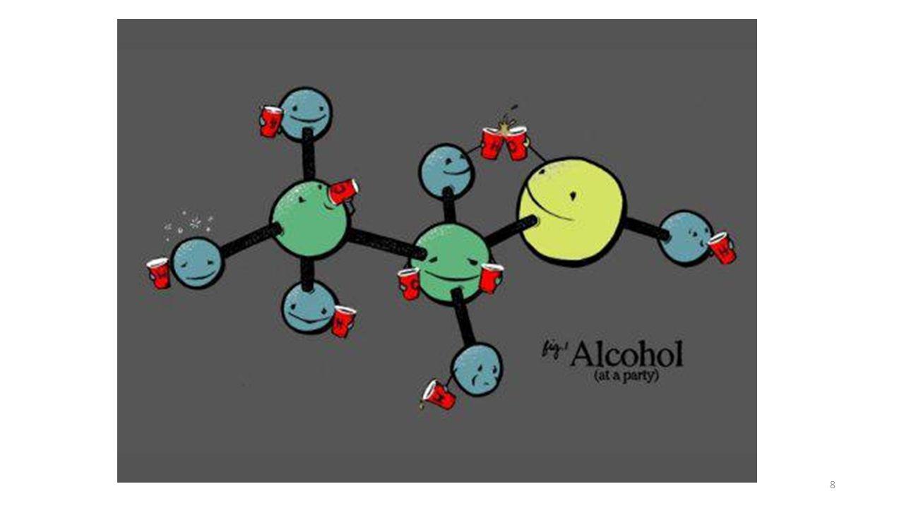 KARBOKSİLLİ ASİTLER Karbonil grubu CO veya C=O şeklinde gösterilir ve birçok önemli fonksiyonun bileşimine girer.