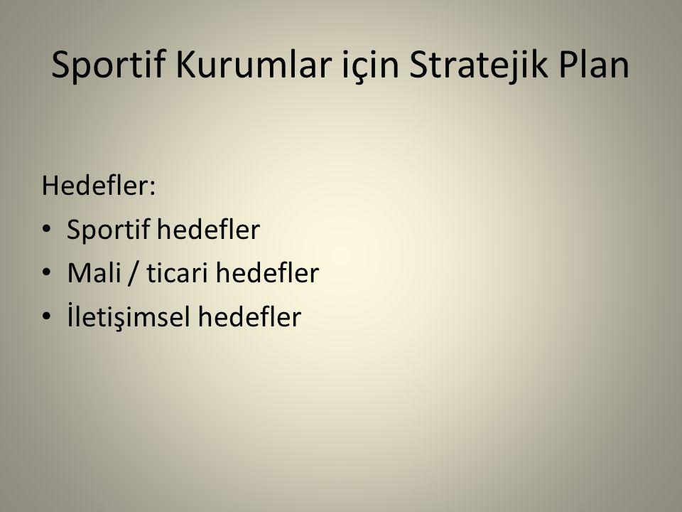Sportif Kurumlar için Stratejik Plan Hedefler: Sportif hedefler Mali / ticari hedefler İletişimsel hedefler
