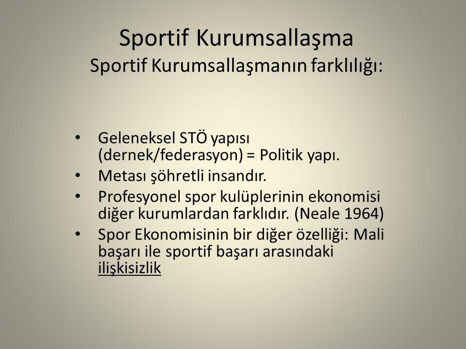Sportif Kurumsallaşma Sonrası 1.İletişim 2.Denetleme (aylık / yıllık) 3.Güncelleme (hedefler – bütçe) yıllık 4.Geliştirme (BT sistemleri / süreç iyileştirme/Org.