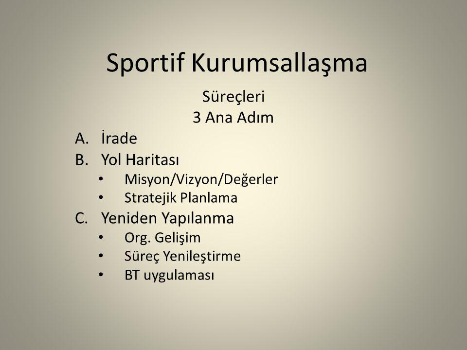 Sportif Kurumsallaşma Süreçleri 3 Ana Adım A.İrade B.Yol Haritası Misyon/Vizyon/Değerler Stratejik Planlama C.Yeniden Yapılanma Org.