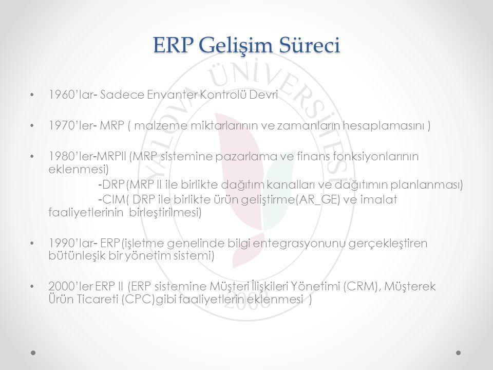 ERP Gelişim Süreci 1960'lar- Sadece Envanter Kontrolü Devri 1970'ler- MRP ( malzeme miktarlarının ve zamanların hesaplamasını ) 1980'ler-MRPII (MRP si