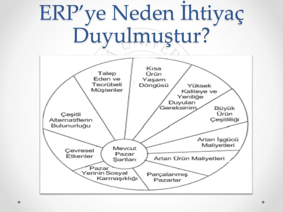 ERP'ye Neden İhtiyaç Duyulmuştur?