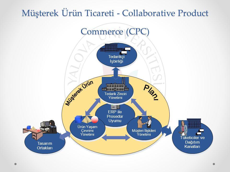 ERP ile Prosedür Uyumu Ürün Yaşam Çevrimi Yönetimi Tedarik Zinciri Yönetimi Müşteri İlişkileri Yönetimi Tedarikçi İşbirliği Tasarım Ortakları Tüketici