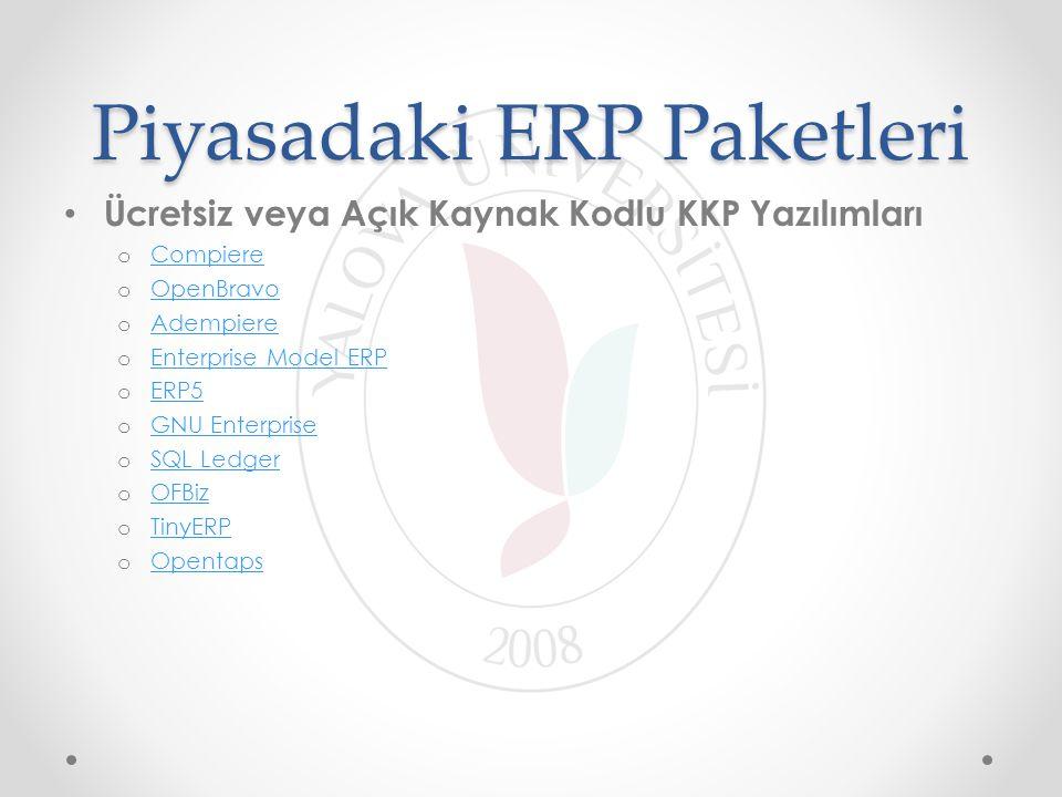 Piyasadaki ERP Paketleri Ücretsiz veya Açık Kaynak Kodlu KKP Yazılımları o Compiere Compiere o OpenBravo OpenBravo o Adempiere Adempiere o Enterprise