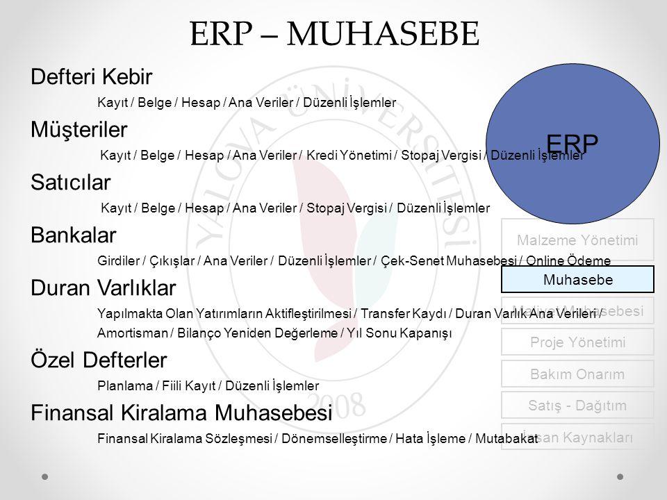 ERP – MUHASEBE İnsan Kaynakları Malzeme Yönetimi Muhasebe Maliyet Muhasebesi Proje Yönetimi Bakım Onarım Satış - Dağıtım ERP Defteri Kebir Kayıt / Bel