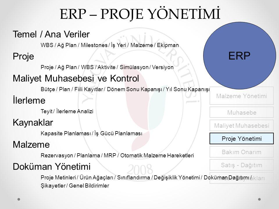 ERP – PROJE YÖNETİMİ İnsan Kaynakları Malzeme Yönetimi Muhasebe Maliyet Muhasebesi Proje Yönetimi Bakım Onarım Satış - Dağıtım ERP Temel / Ana Veriler