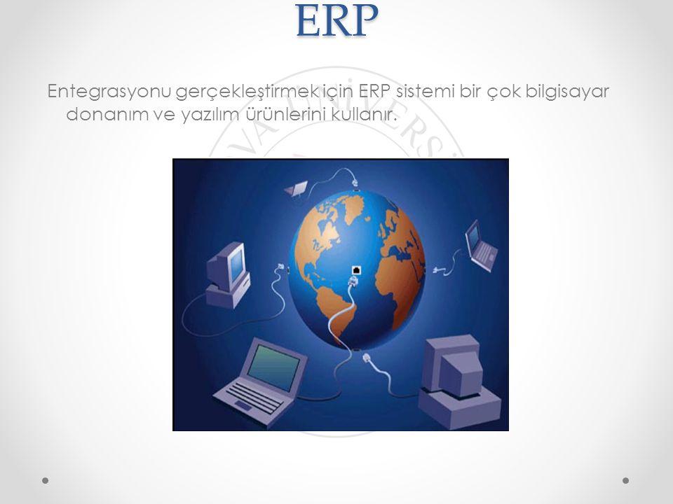 Sipariş Giriş Sistemi Üretim ve Dağıtım Sistemi Tedarik Sistemi Müşteriler Satışlar Muhasebe Üretim Çizelgeleme Nakliye Satıcı Envanter Müşteri VeritabanıÜretim VeritabanıTedarik Veritabanı ERP sistemleri ortak bir veritabanı kullanarak verileri depolar.