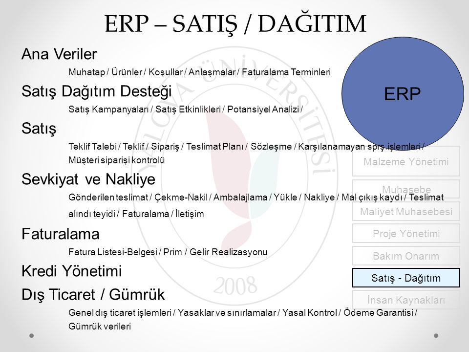 ERP – SATIŞ / DAĞITIM İnsan Kaynakları Malzeme Yönetimi Muhasebe Maliyet Muhasebesi Proje Yönetimi Bakım Onarım Satış - Dağıtım ERP Ana Veriler Muhata