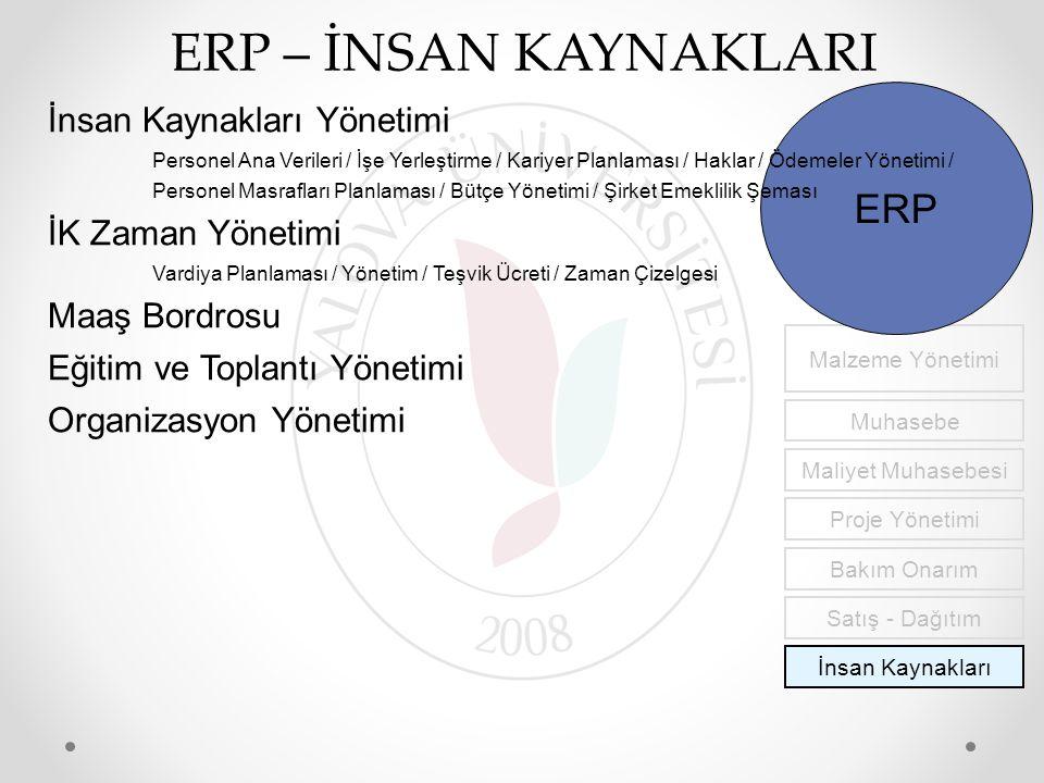 ERP – İNSAN KAYNAKLARI İnsan Kaynakları Malzeme Yönetimi Muhasebe Maliyet Muhasebesi Proje Yönetimi Bakım Onarım Satış - Dağıtım ERP İnsan Kaynakları