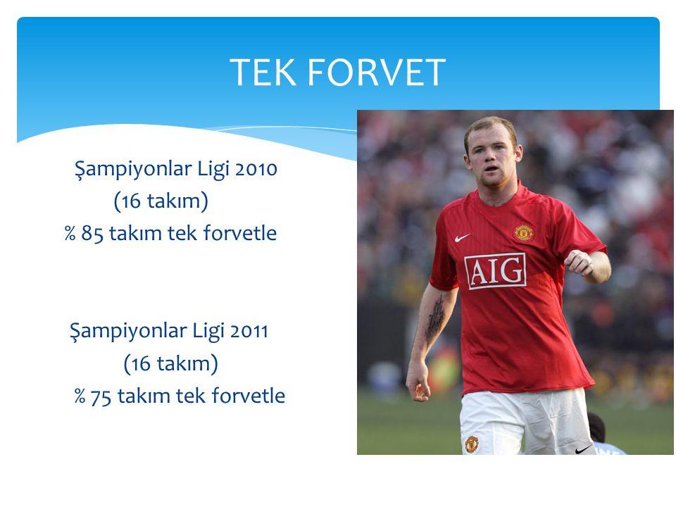 TEK FORVET Şampiyonlar Ligi 2010 (16 takım) % 85 takım tek forvetle Şampiyonlar Ligi 2011 (16 takım) % 75 takım tek forvetle