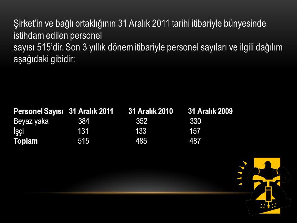 Şirket'in ve bağlı ortaklığının 31 Aralık 2011 tarihi itibariyle bünyesinde istihdam edilen personel sayısı 515'dir. Son 3 yıllık dönem itibariyle per
